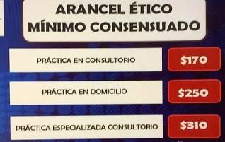 Aranceles Profesionales